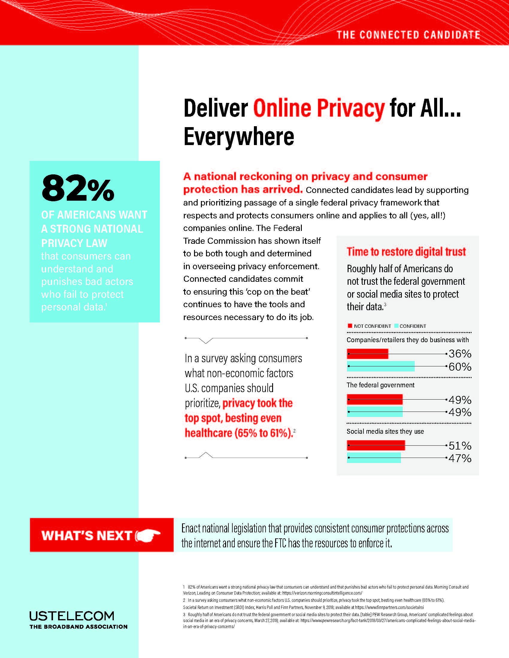 Roadmap To A Connected America: Deliver Online Privacy for All…and Everywhere