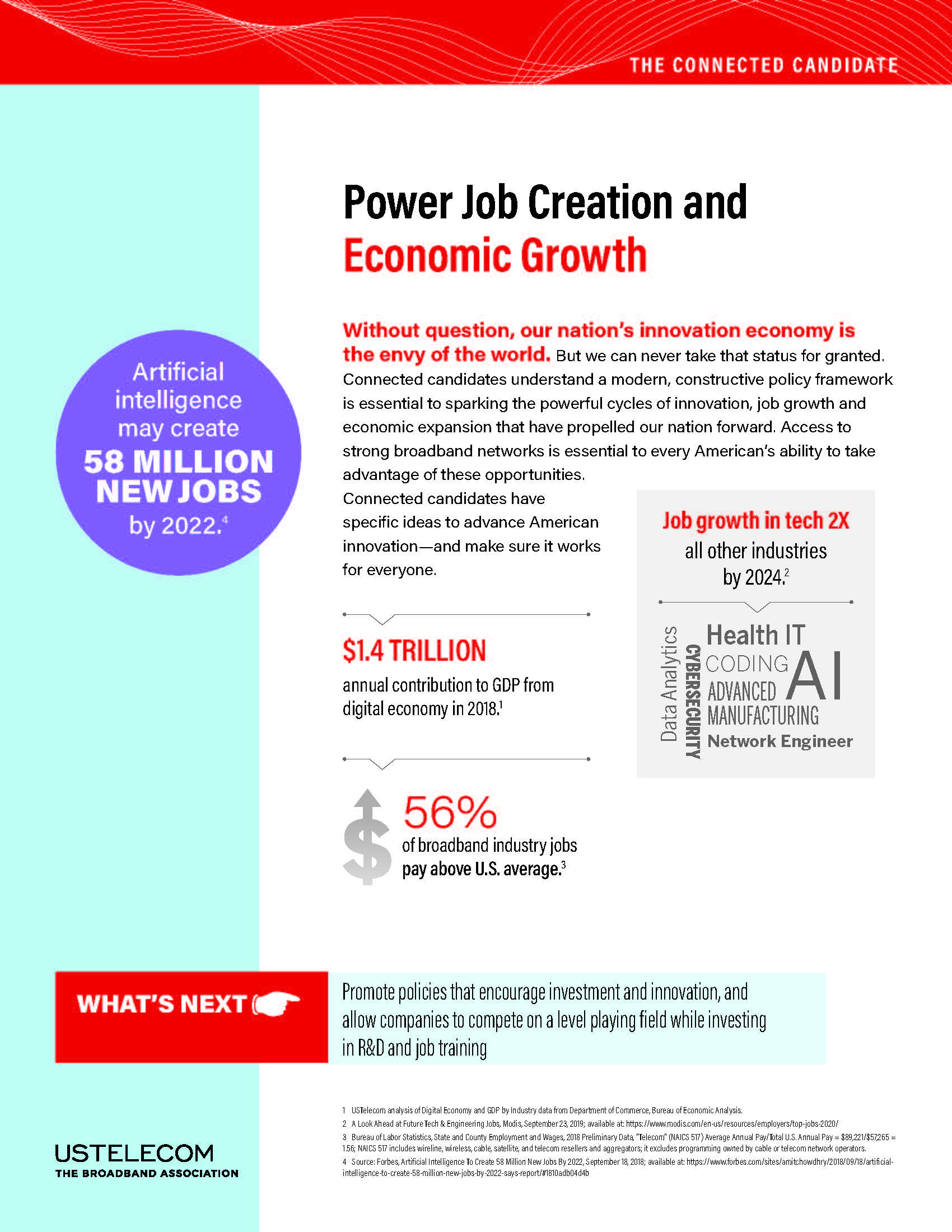 Roadmap To A Connected America: Power Digital Job Growth & Economic Opportunity