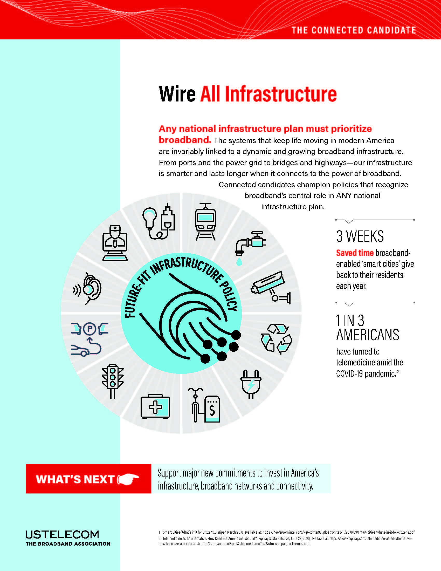 Roadmap To A Connected America: Wire All Infrastructure