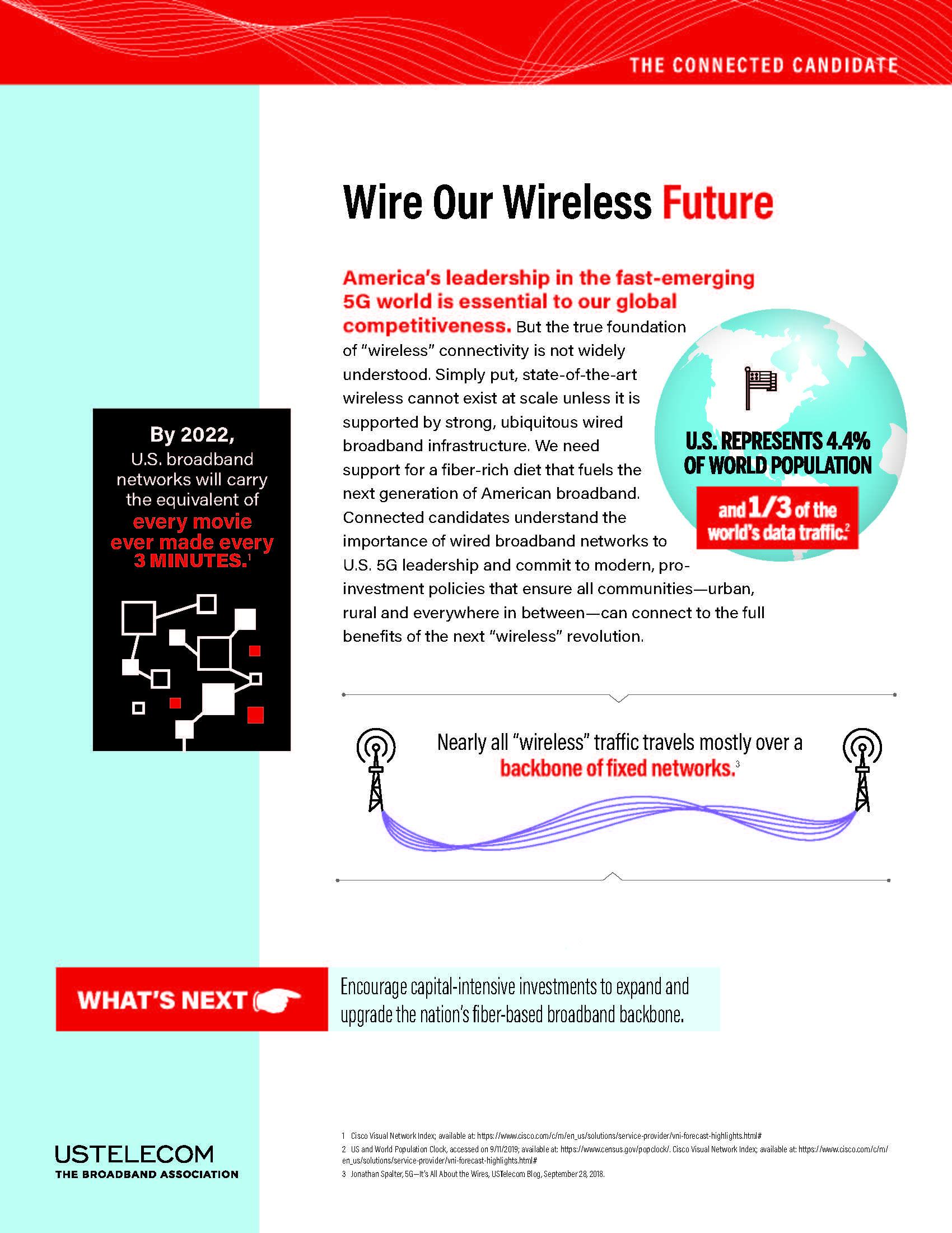 Roadmap To A Connected America: Wire Our Wireless Future