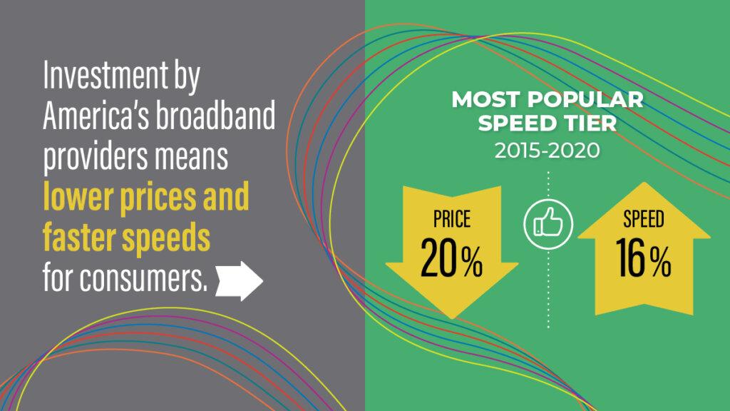 2020 Broadband Pricing Index Report 2