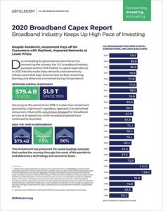 2020 Broadband Capex Report
